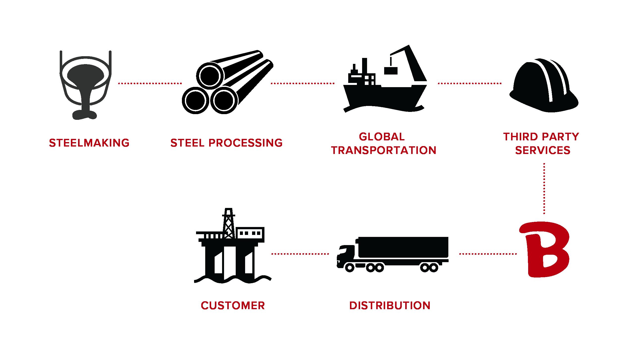 GlobalAlliance graphic